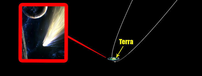 megacometa mega cometa - 2014 UN271