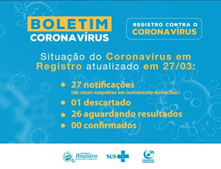 Boletim Coronavírus em Registro-SP