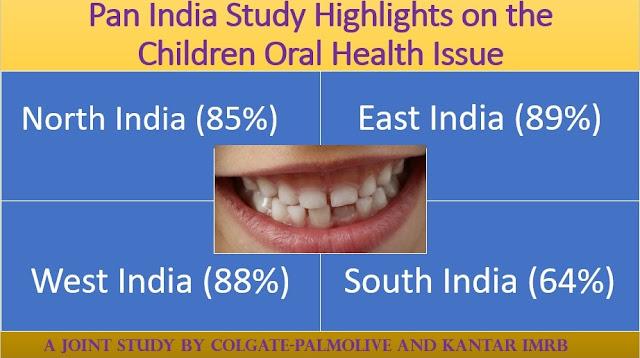 Colgate-Palmolive-Kantar-IMRB-Oral-Health-Study-Newztabloid-ISPPD-IAPHD-Dental