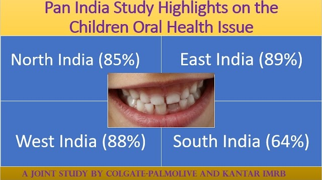 Study finds eight in ten children in India suffer from oral health problems