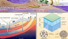 pengertian air tanah