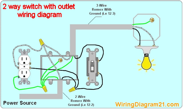 2 way light switch wiring diagram electrical circuit schematic how to wire 2 way switch with outlet