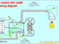 Outlet Diagram
