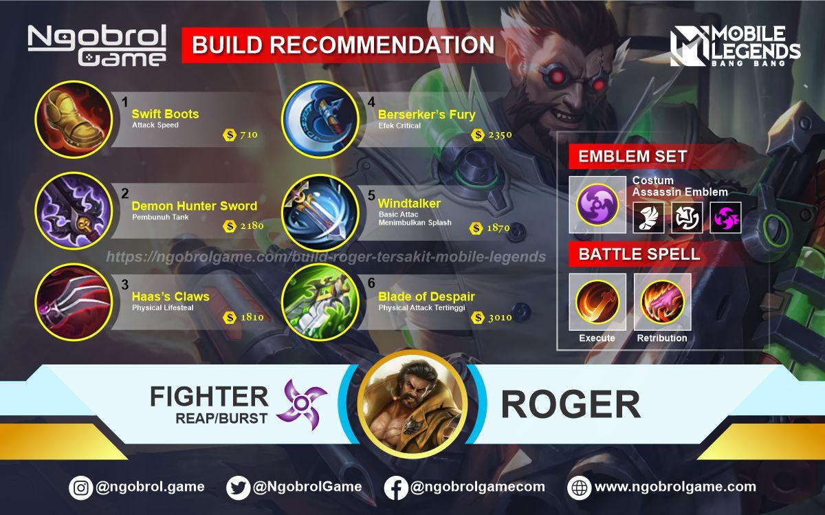 Build Roger Tersakit 2021 Mobile Legends