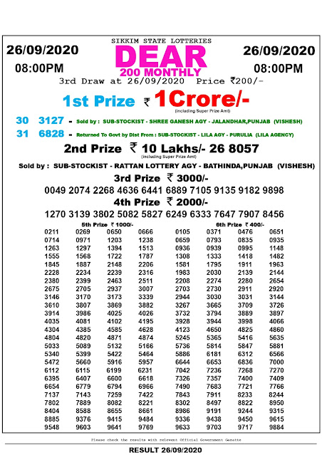 Lottery Sambad Dear 200 Monthly Lottery Results 26-09-2020 Sikkim State Lotteries