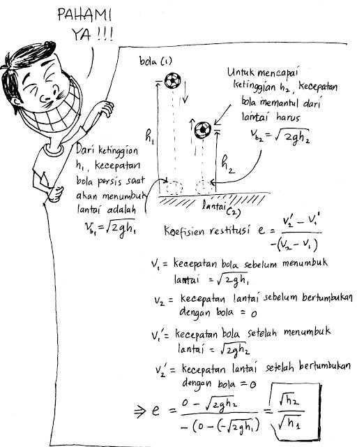 soal dan penyelesaian UN Fisika SMA 2014