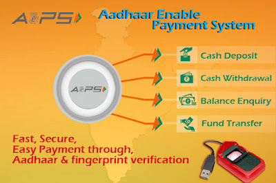 https://www.technologymagan.com/2019/08/aeps-know-how-easy-aadhaar-number-holders-will-be-able-to-withdraw-money-from-their-account.html