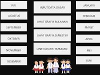 Download Aplikasi Absensi Siswa dilengkapi Grafik Bulanan