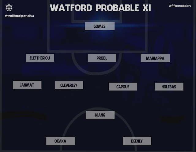 Chesea vs Watford- A complete match preview fifa modders