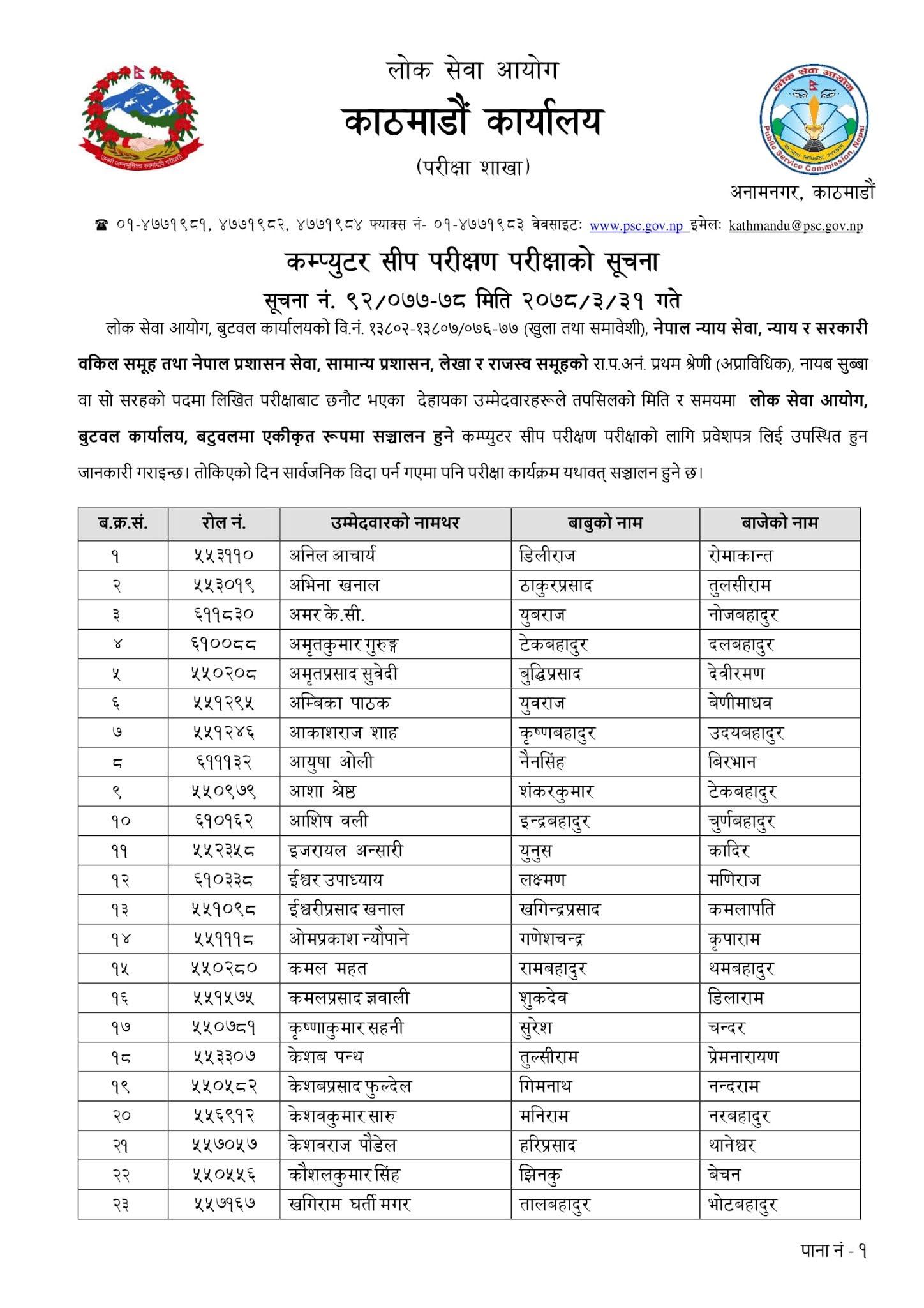 NASU - Butwal Lok Sewa Aayog Written Exam Result & Exam Schedule