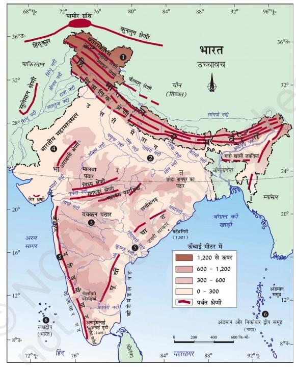 Himalya ka Vibhajan