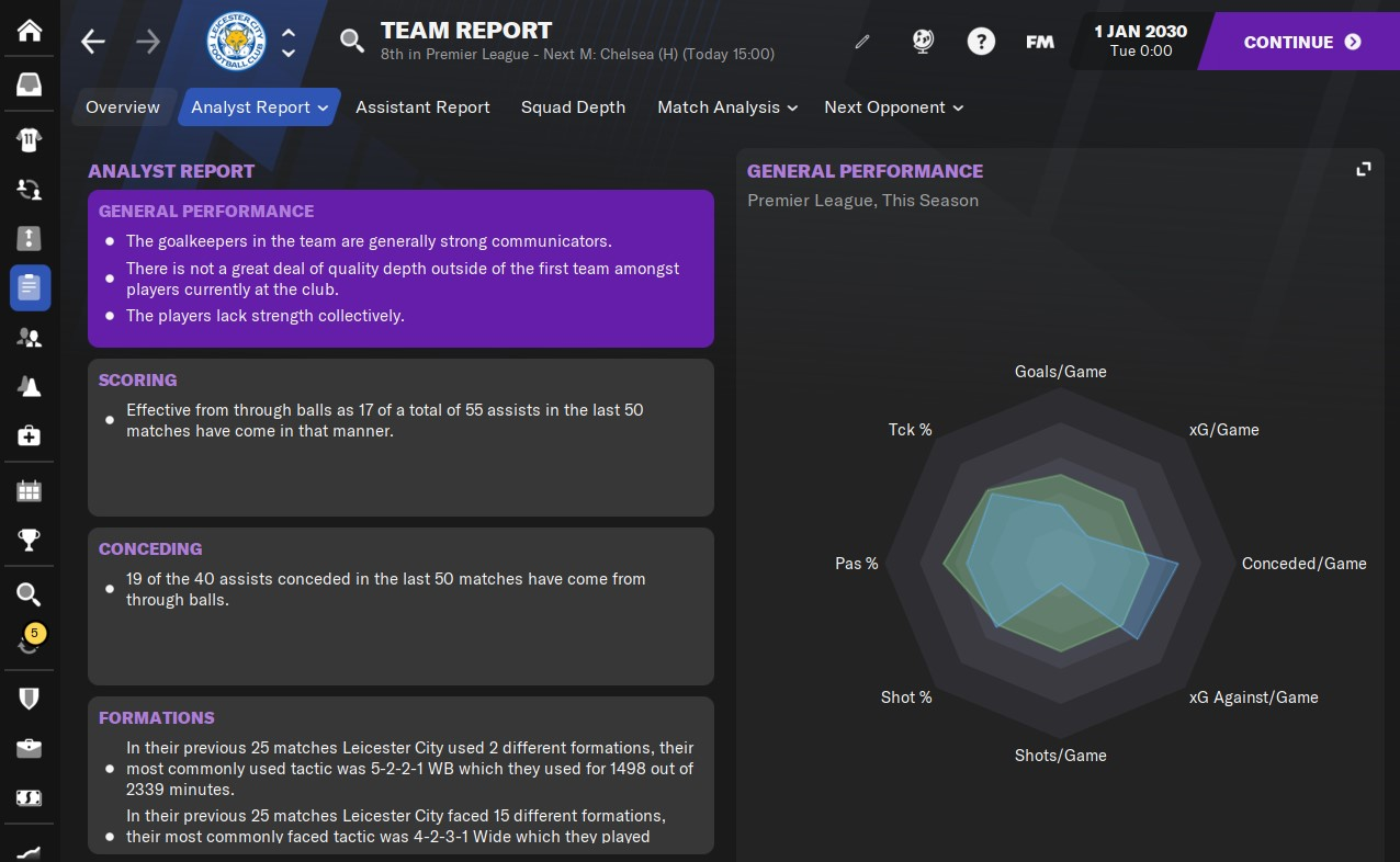 Analyst Report Football Manager