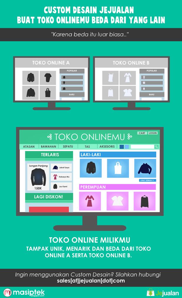 Membuat toko online