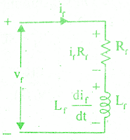 transfer-function-field-controlled-dc-motor