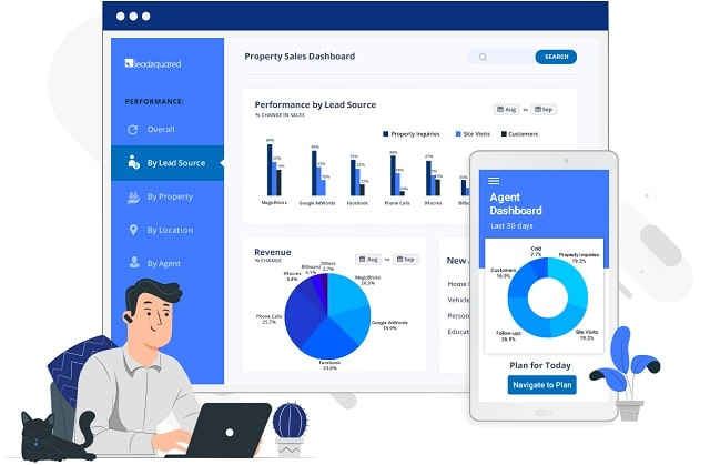 benefits crm for real estate companies customer relationship management software realtors