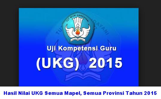 Segera Cek Hasil UKG yang dilaksanakan Tahun 2015 Lalu