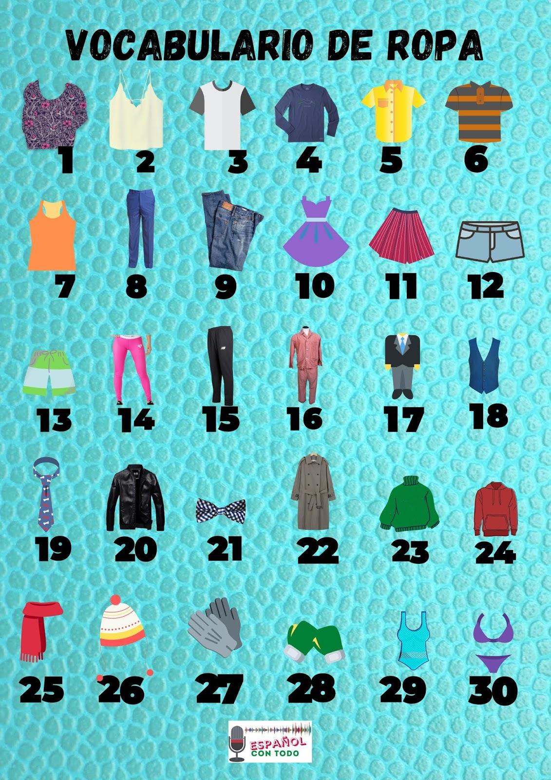 ropas y prendas en español, inglés y portugués