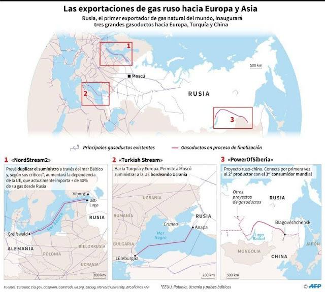 Las sanciones están dirigidas a los buques de Nord Stream 2 y TurkStream