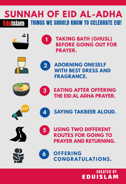 Sunnah Of Eid al-Adha-Eid-Ul-Adha-Sunnah-Acts-How-To-Celebrate-Eid-Al-Adha-Prophet-Muhammad-Eid Mubarak-Eid Message-EduIslam