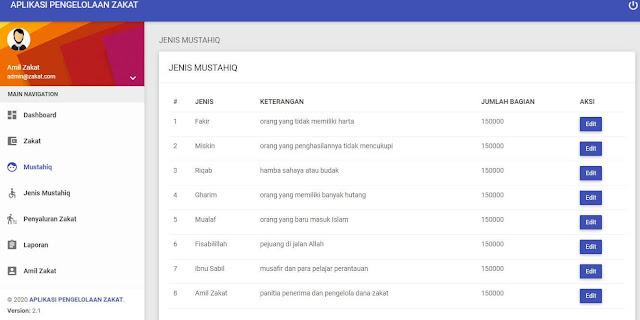 Source Code Aplikasi Pendataan Zakat Menggunakan Laravel