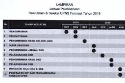 Inilah Jadwal Pendaftaran CPNS 2019 Terbaru Resmi Dari BKN