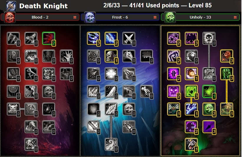 Wow Best Pvp Pve Talent Leveling Guide Best Unholy Dk Pvp Talent Build Cataclysm 4 3 4 Glyphs Talent Guide