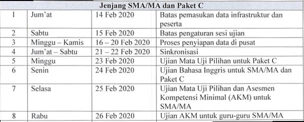 Jadwal Gladi Bersih UNBK SMA/MA - Paket C