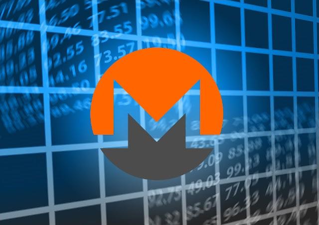 Monero XMR Price Is Showing Positive Growth