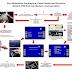 Mengurus Pajak Motor Tahunan Jawa Barat Online se-Indonesia