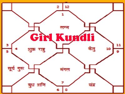 girl horoscope for love life reading by astrologer