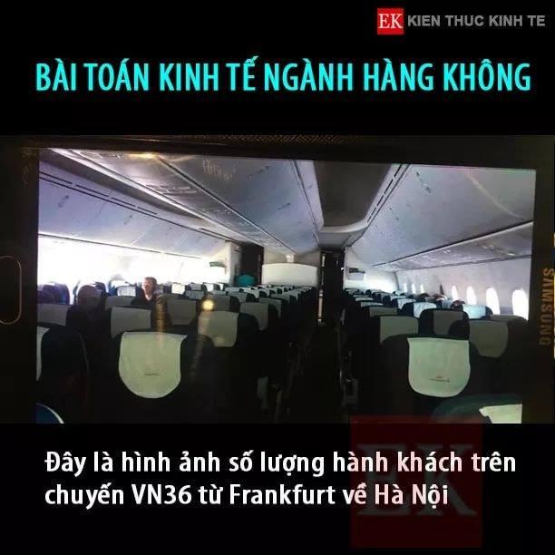 Bài toán kinh tế ngành hàng không
