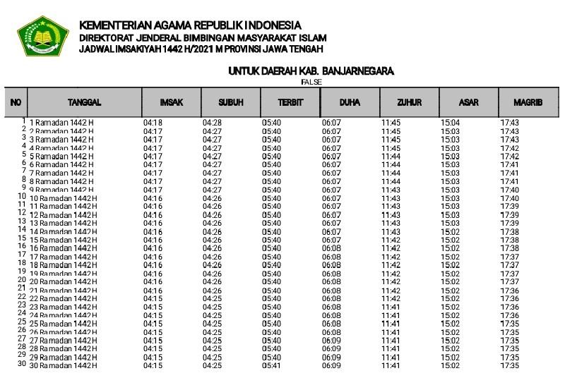 Jadwal Imsakiyah Ramadhan 2021 untuk Kabupaten Banjarnegara Format Pdf