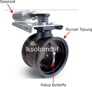 fungsi rem knalpot ( exhaust brake)