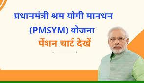Pradhan Mantri Shram Yogi Maan-dhan (PM-SYM)