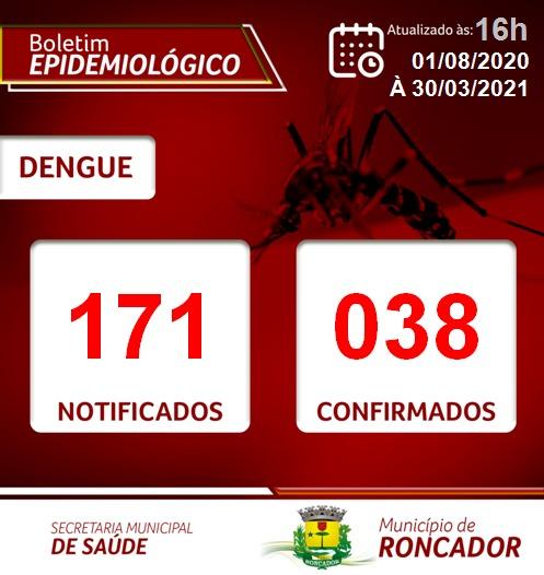 Alguém esqueceu de se cuidar contra dengue? Roncador tem 38 casos confirmados!!!