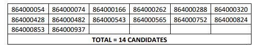 HPSSC Laboratory Technician Post Code: 864 Result 2021