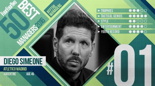 Diego Simeone, Manajer Terbaik 2016 Versi FourFourTwo