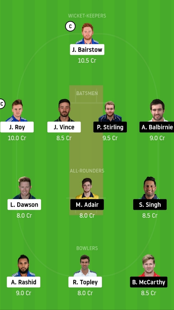 ENG vs IRE Dream 11 Team Prediction | England vs Ireland 1st ODI 2020 Dream Team