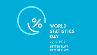 विश्व सांख्यिकी दिवस