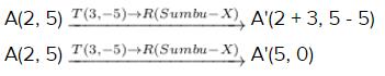 Mencari bayangan titik A(2, 5)