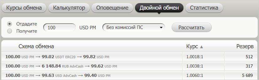 Мониторинг обменников Bestchange ru