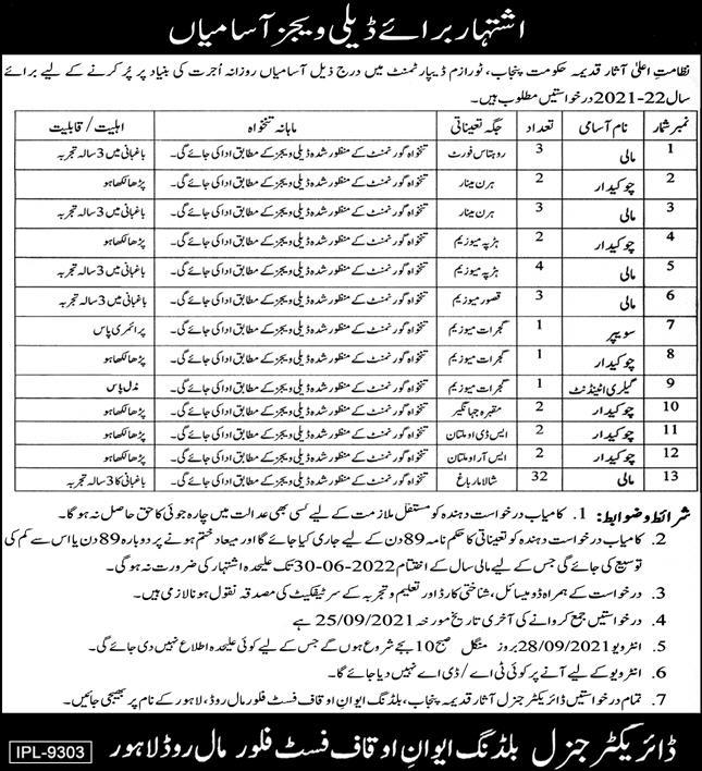 Tourism Development Corporation Of Punjab on Daily Wages 2021