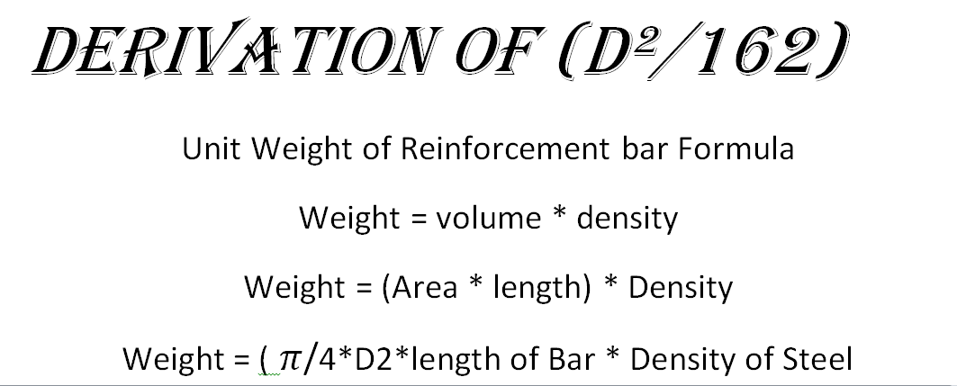 Derivation Of D 162
