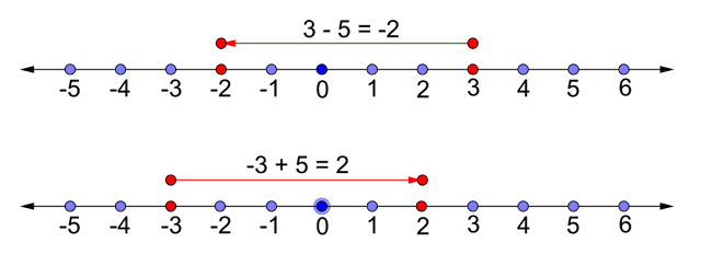 Line Number example in hindi