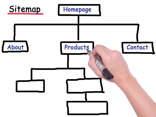 Manfaat dan Jenis Sitemap untuk SEO generator yang Efektif