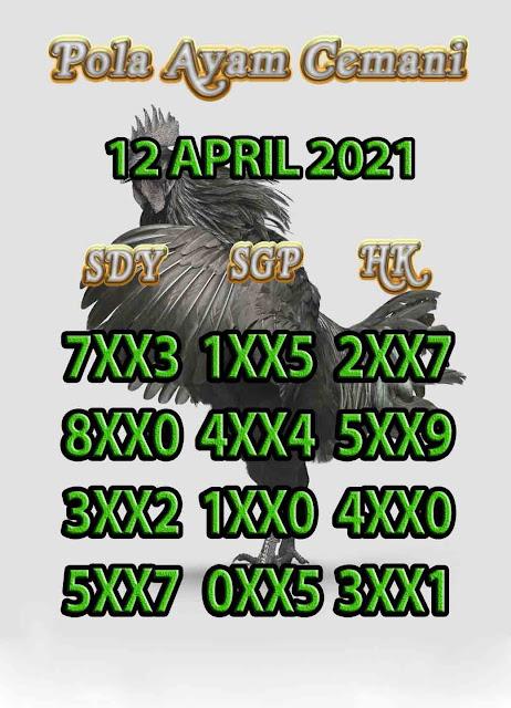 Syair HK Ayam Cemani 12 April 2021