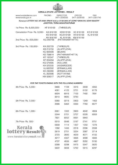 LIVE: Kerala Lottery Result 07-03-2020 Karunya KR-438 Lottery Result