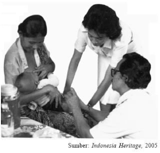 Rumus Kuantitas Penduduk Indonesia