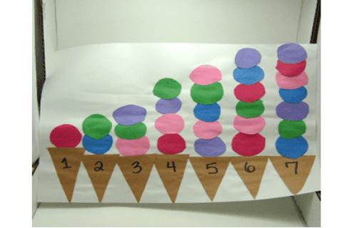 Belajar Sambil Bermain - Matematik Aiskrim
