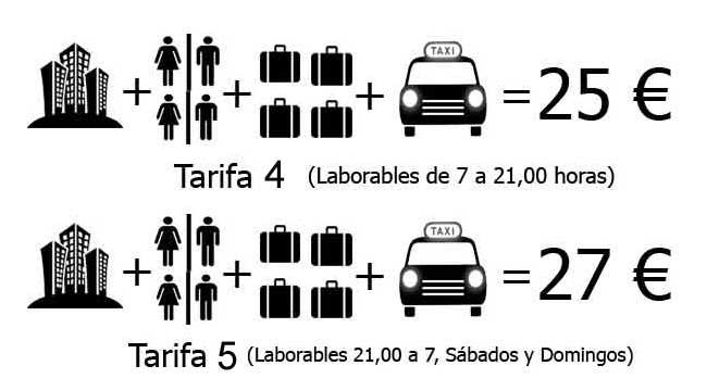 TARIFA AEROPUERTO